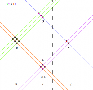 matematicas-mayas6