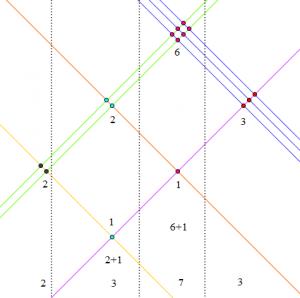 matematicas-mayas7